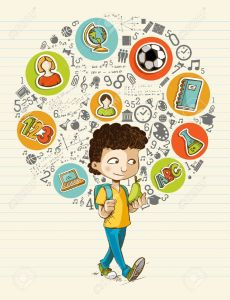 All the many difference tasks, interests, and activities of a student.