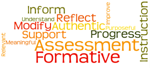 A word cloud of words related to formative assessment.