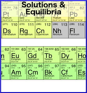 One-eighth of the Periodic Table of the Elements