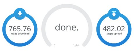 Google Fiber Speed Test