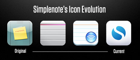 The Simplenote Icon Evolution