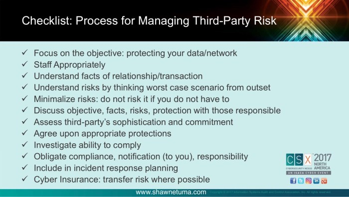 ISACA Checklist - Process for Managing Third-Party Risk