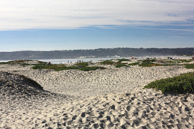 Best Beach Weekend Getaways - Coronado Beach California