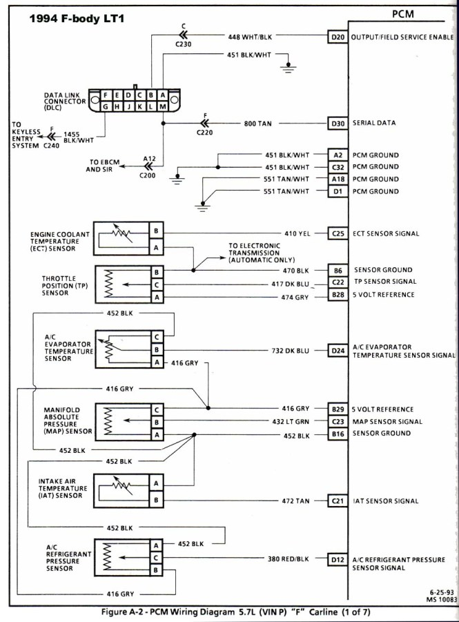 magnificent 95 lt1 wiring diagram ideas - electrical circuit, Wiring diagram