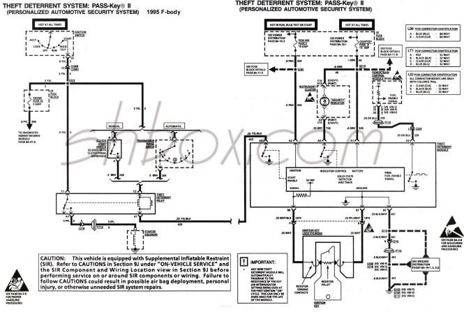lt1 wiring diagram wiring diagrams diagram of lt1 wiring diagrams for automotive