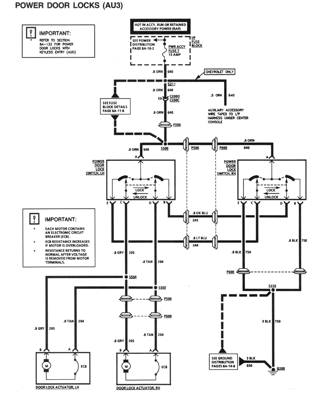 Power locks wiring diagram for 1995 chevy wiring diagrams schematics rh guilhermecosta co 2002 chevy silverado