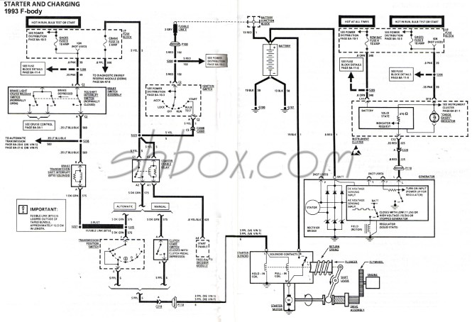 Ls Swap Wiring Diagrams Wiring Diagram – Ls Conversion Wiring Harness Diagram