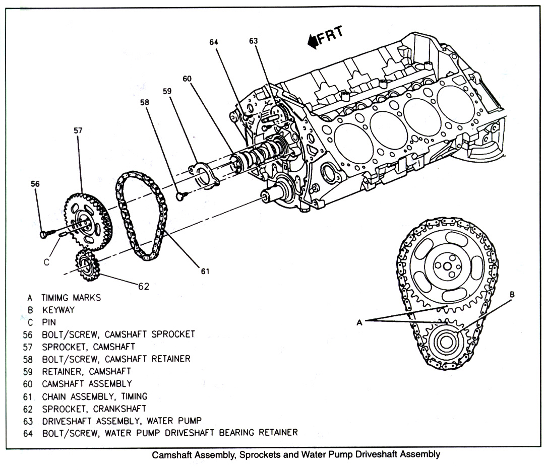 Which Lt1 Timing Set