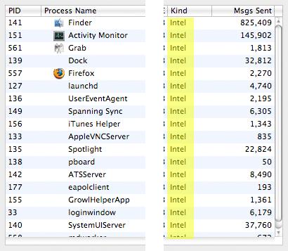 all-intel processes on my MacbookPro