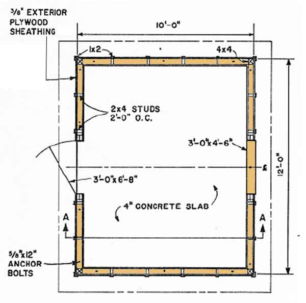 Tae Gogog How To Build Shed Concrete Foundation