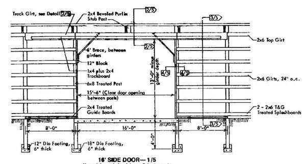 3072 Pole Machine Shed Plans Amp Blueprints For Industrial