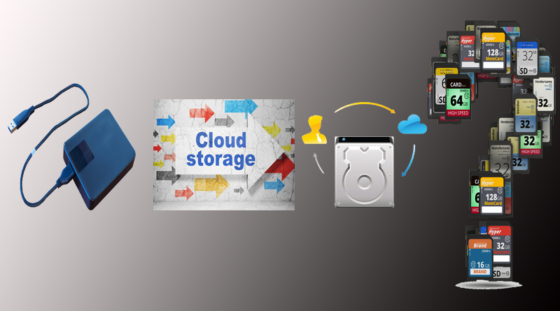 Image Storage Solutions For Photographers