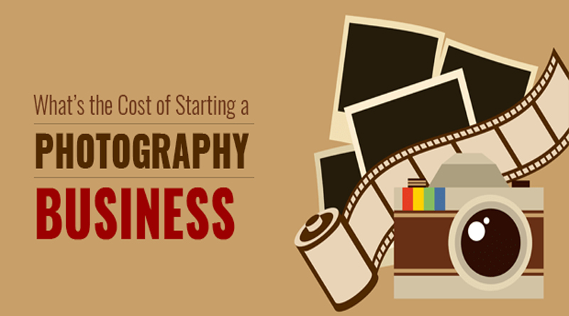 How Much Does it Cost to Start a Photography Business?
