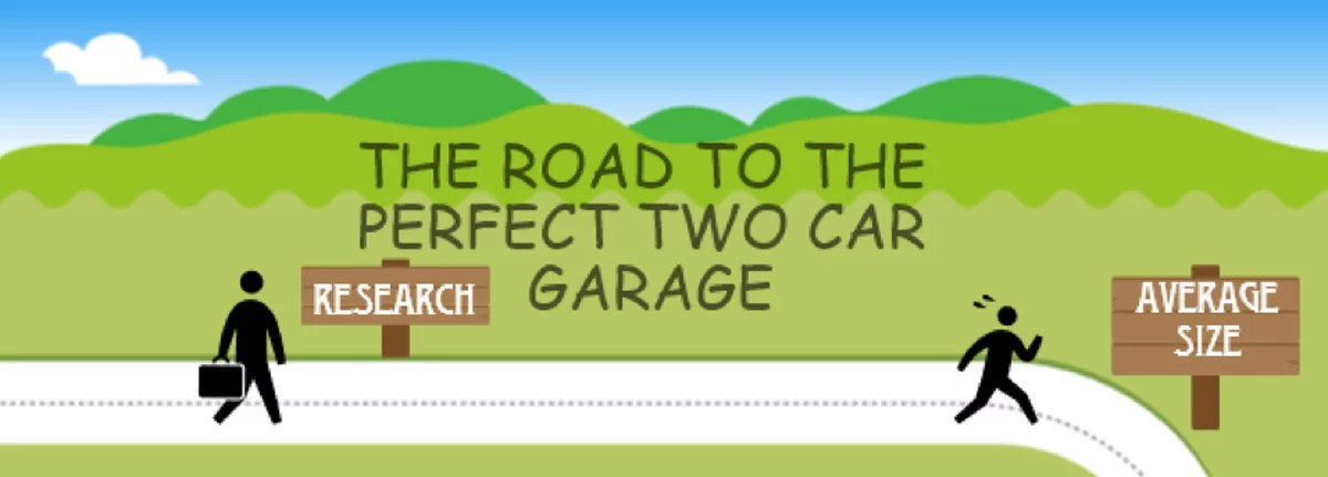 2 Car Garage Dimensions