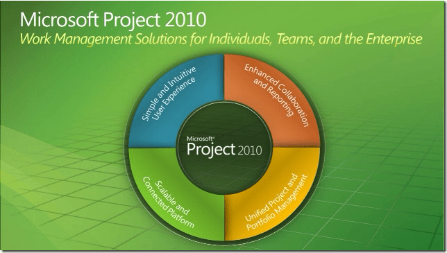 Microsoft Project 2010: Best Tool for the Job?