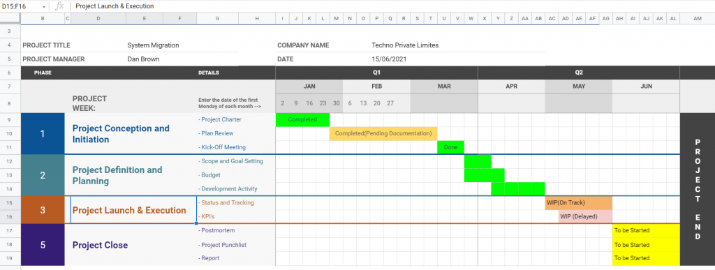 Fully editable and simple to adapt at the single click of your mouse. Free Editable Timeline Template In Google Sheet Sheetsinfo