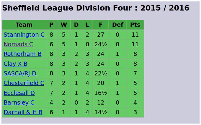 league201512