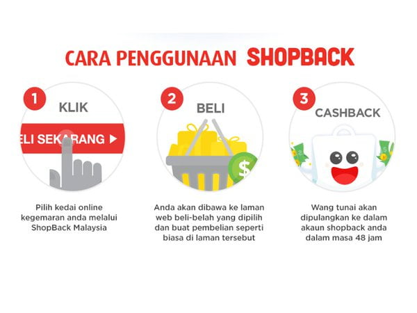 3-langkah-mudah-untuk-dapat-wang-tunai-shopback