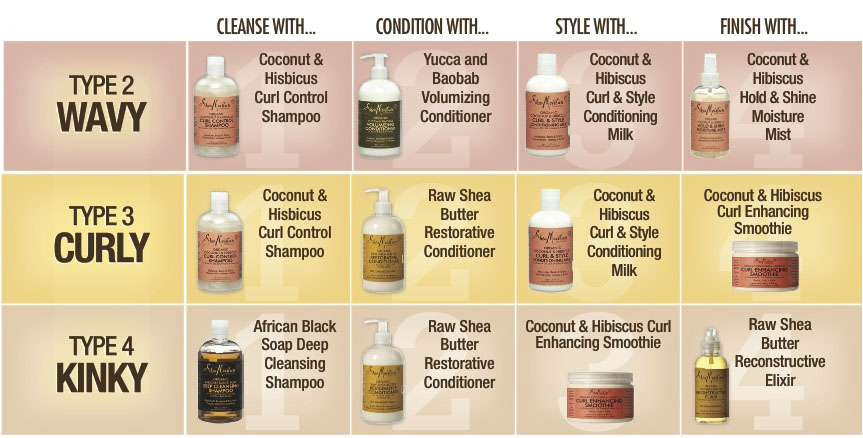 Shea Moisture Whats Right For Your Hair Type She Has