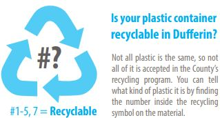 Are You Recycling Correctly? Did You Know Plastic Containers Have