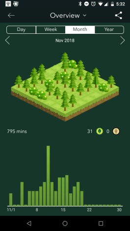Screenshot of Forrest App showing trees and bushes on a grid