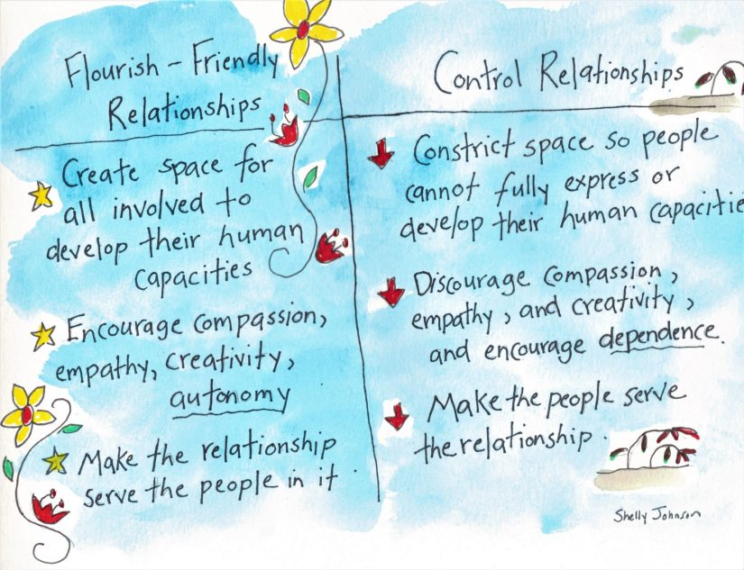 Flourish-Friendly Relationships vs. Control Relationships