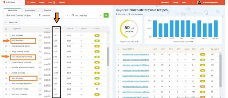 kwfinder_review, kwfinder best keyword research tool, keyword research tool, kwfinder pricing