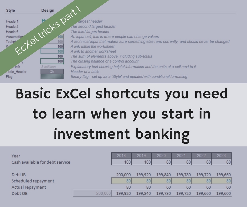 Basic ExCel shortcuts you need to learn when you start in investment banking
