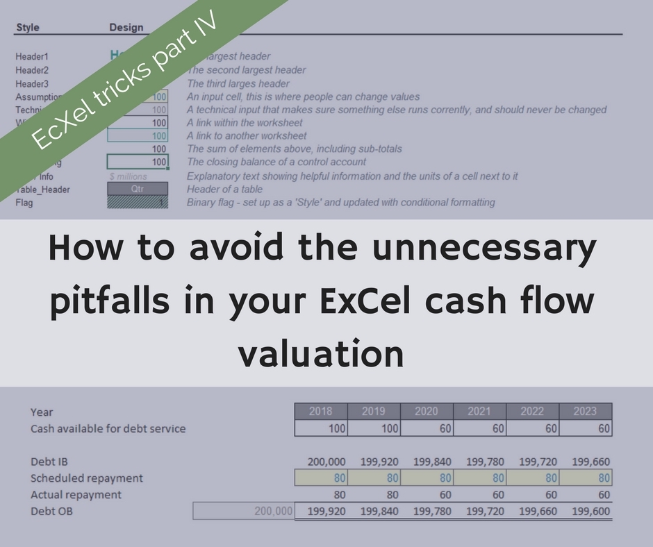How to avoid the unnecessary pitfalls in your ExCel cash flow valuation