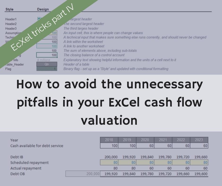 excel cash flow valuation