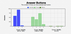 AnswerButtons