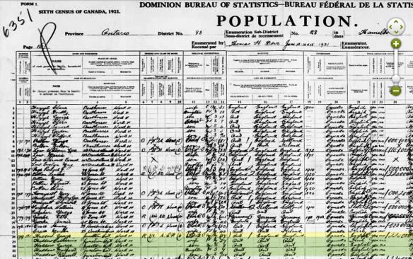 George Haddow and Family 1921 Hamilton Census