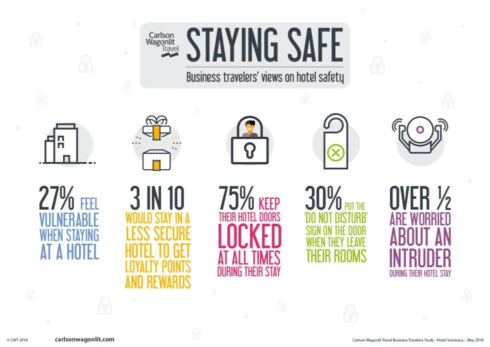 business traveler safety