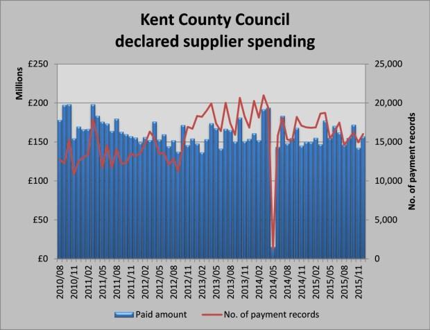 2-kcc-spending-jpeg
