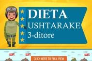 Dieta Ushtarake: Udhëzues për Fillestar (dhe një plan ushqimi)