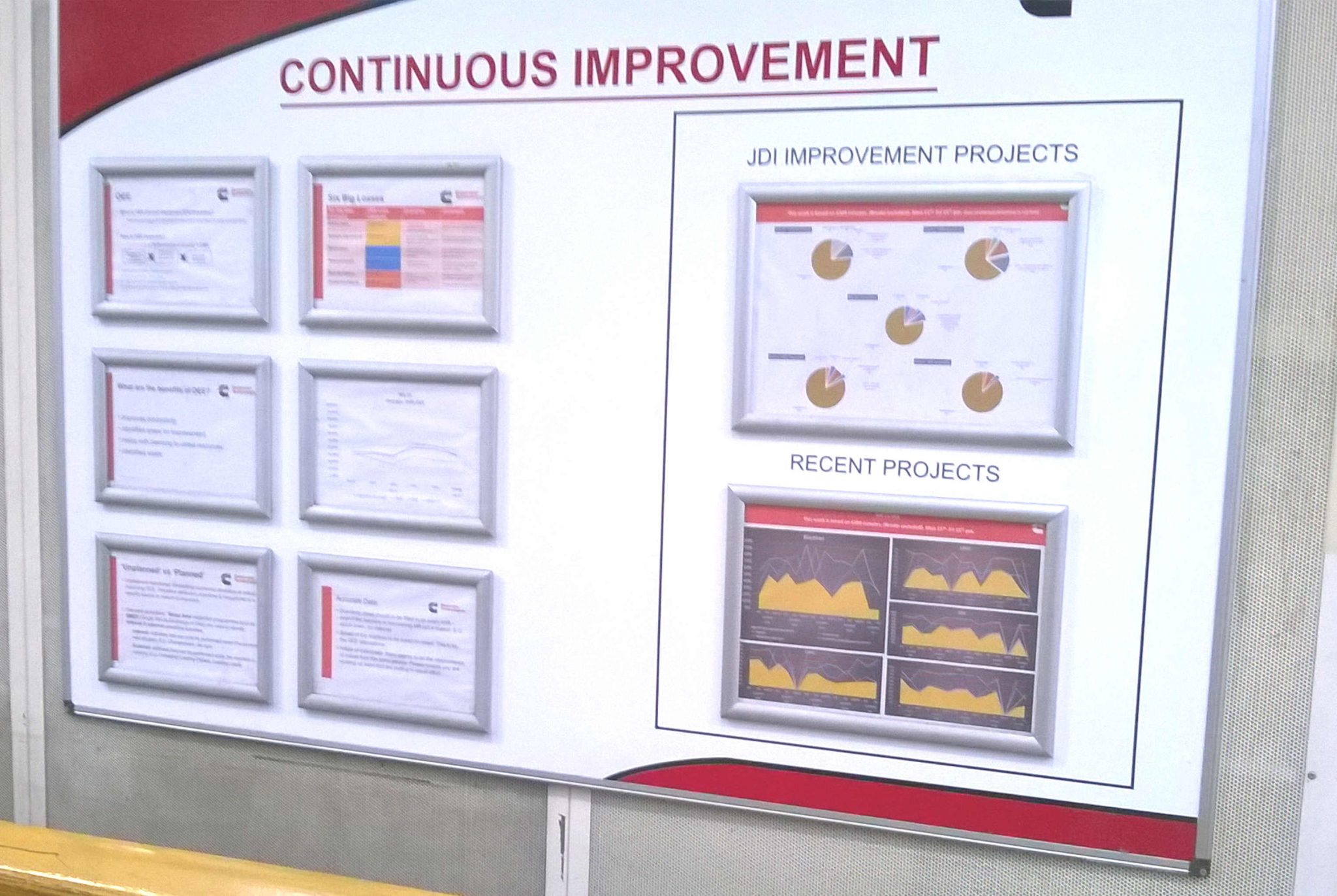 Improvement Possibilities Lean