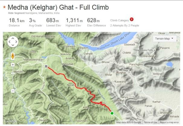 SH_09-Medha Kelghar Ghat - Full Climb_data8Capture