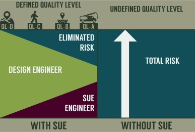 Risk Graph-01