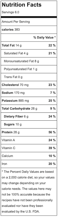 Low Sodium Guinness Beef Stew Nutritional Analysis