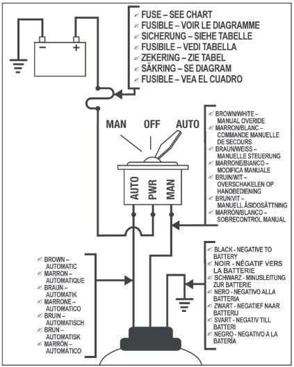 Bilge pump | Swannanoa