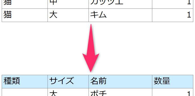 エクセルVBA(マクロ)一瞬で同じ内容のセルを結合する。より便利に!
