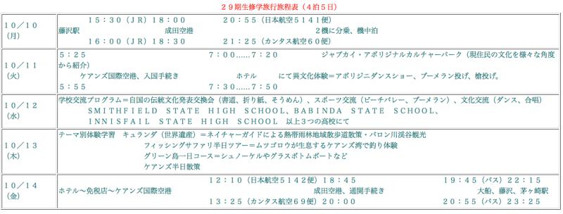 スクリーンショット 2016-04-01 23.25.49