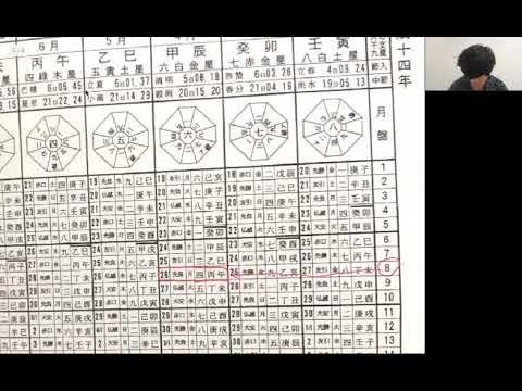 [気学] 万年暦を使った時間の九星と十干十二支の求め方