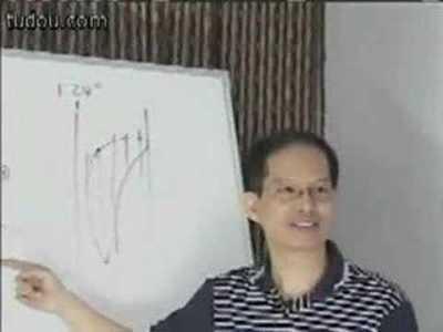 臺灣命理大師胡一鳴 – 八字命理教學光碟+3本配套書籍,16講
