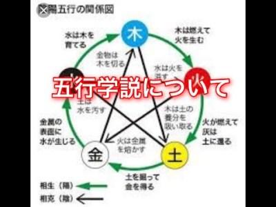 五行学説について。#木火土金水 #五行説