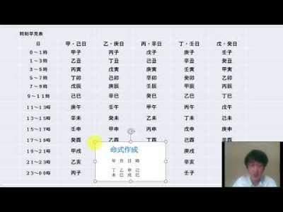 四柱推命 入門ビデオ10(命式作成)