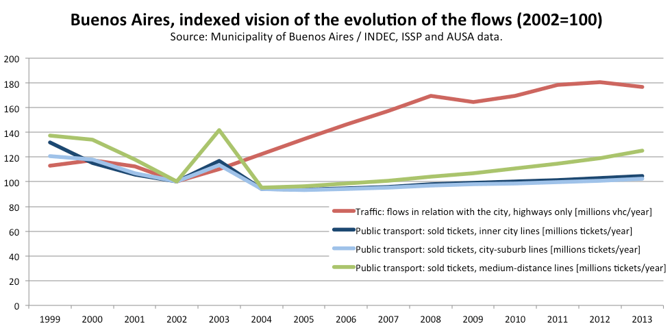 Indexed-flows-year