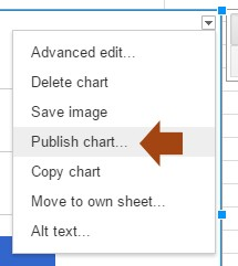 newco shift how to create a dynamic chart in google sheets using