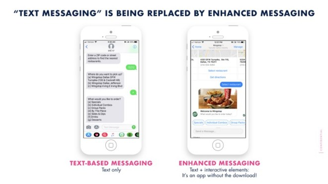 Newco Shift | Messaging Is the New Platform