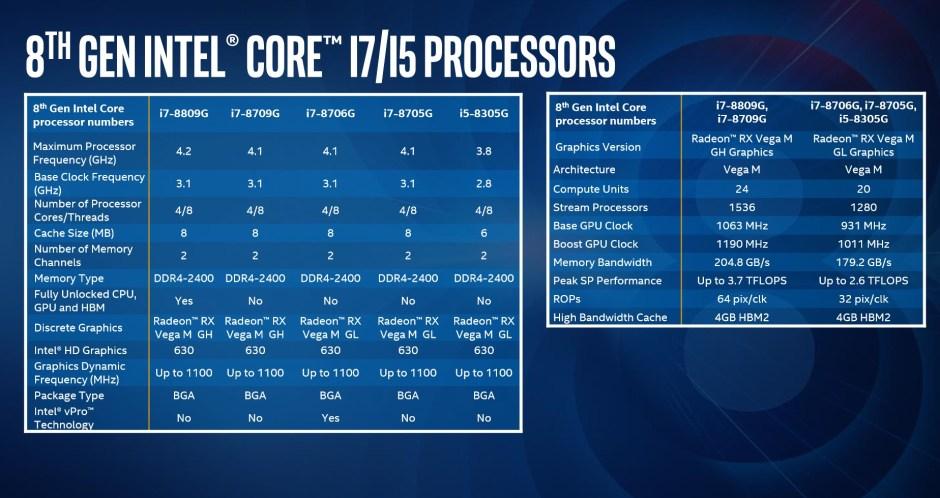 Intel Radeon RX Vega M